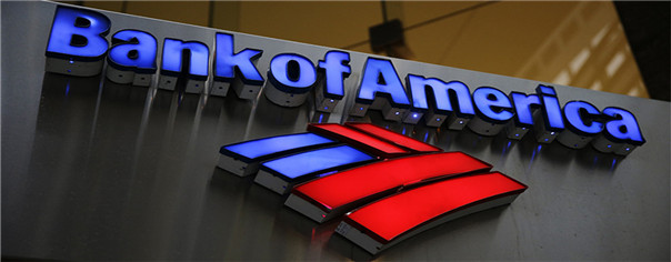 Winning Option Trading in Bank of America (BAC)